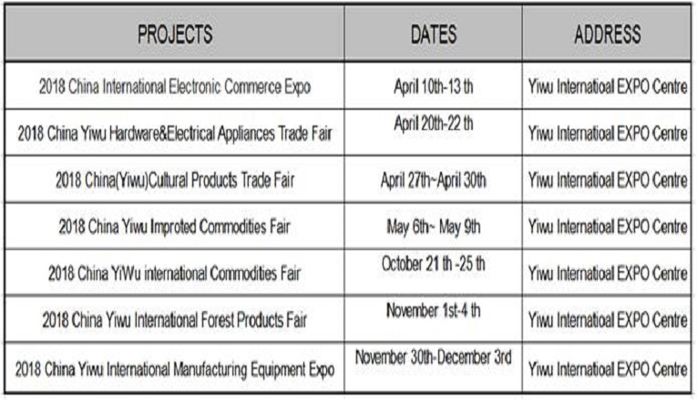 2018 Yiwu Brand Exhibition Overview